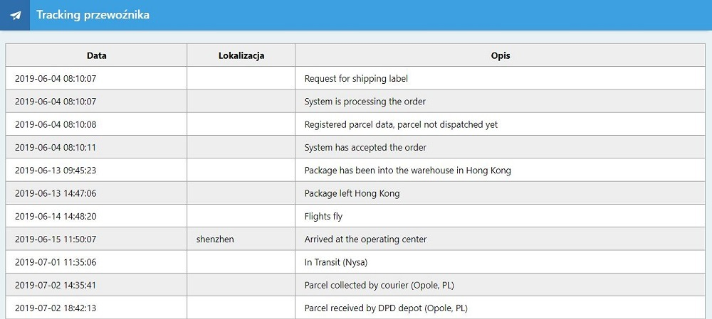 532eb0f555ba05 EU Priority Line – przesyłka jest dostarczana przez kuriera DPD (paczka  idzie z Chin do UK) – bardzo małe szanse na naliczenie opłat celnych.
